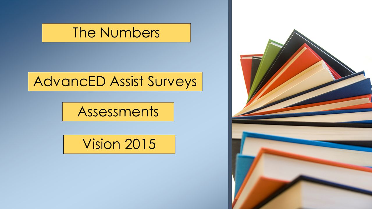 The Numbers Assessments Vision 2015 AdvancED Assist Surveys