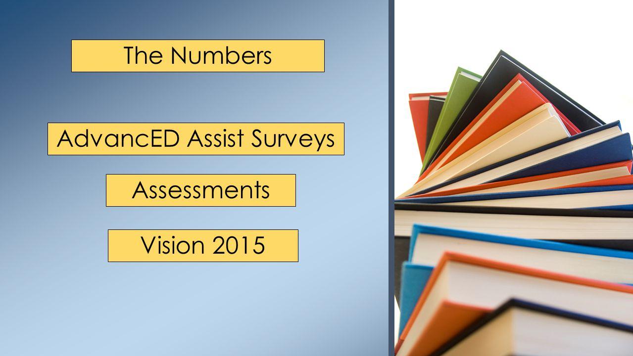 Stakeholder Surveys – AdvancED ASSIST Portal