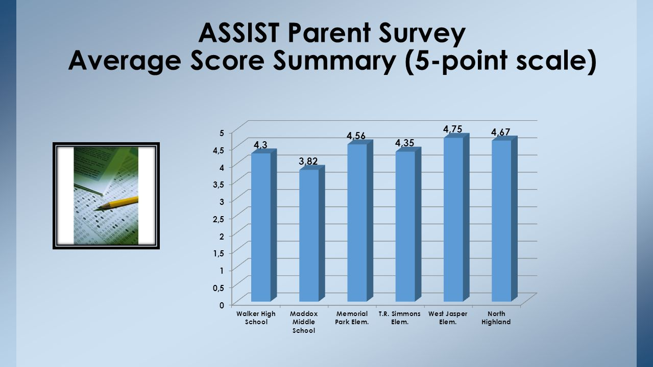 ASSESSMENTS State trend toward questioning use of assessment data, making certain that formative and summative data is not repetitive, and that we don't over test. Performance Series/Achievement Series ACT – Results in September Aspire – Results in September Alabama Science Assessment