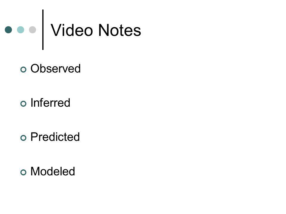 Video Notes Observed Inferred Predicted Modeled