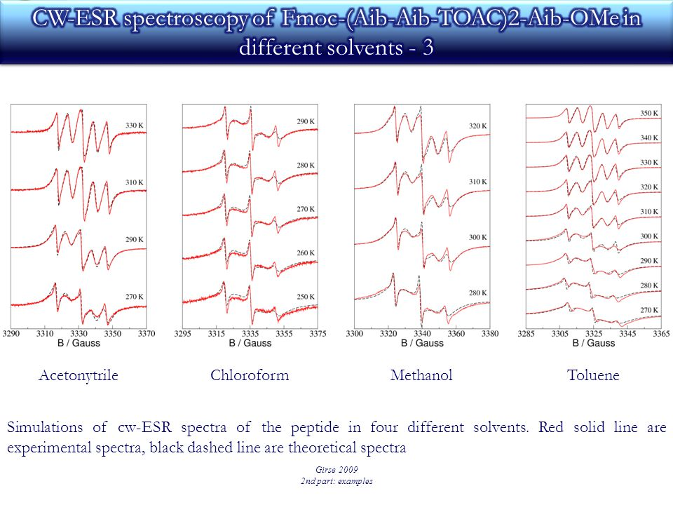 Girse 2009 2nd part: examples Simulations of cw-ESR spectra of the peptide in four different solvents.