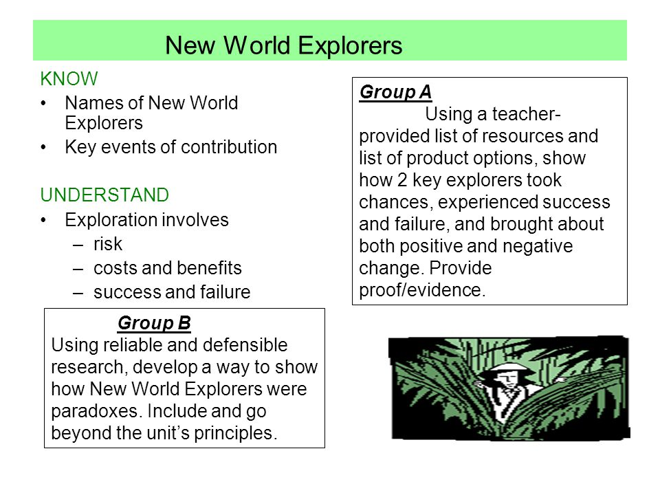 New World Explorers KNOW Names of New World Explorers Key events of contribution UNDERSTAND Exploration involves –risk –costs and benefits –success an