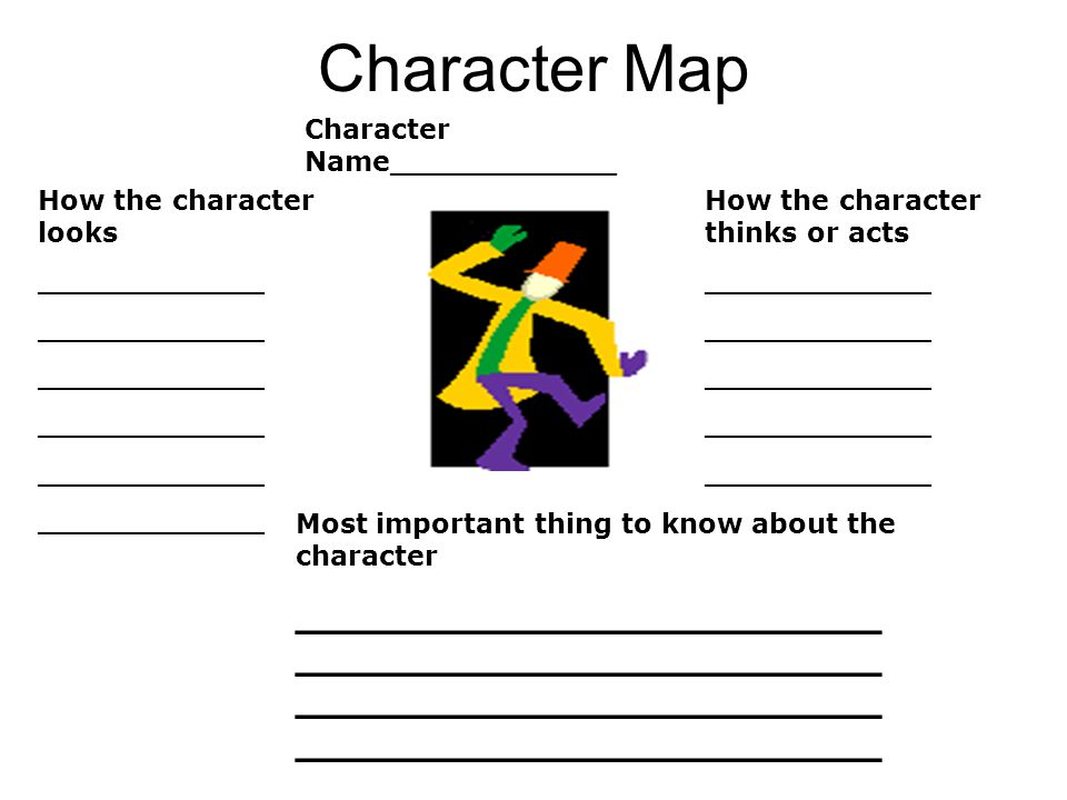 Character Map Character Name____________ How the character looks ____________ How the character thinks or acts ____________ Most important thing to know about the character _______________________ _______________________ _______________________ _______________________ _______________________