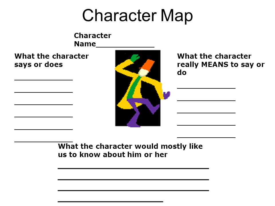 Character Map Character Name____________ What the character says or does ____________ What the character really MEANS to say or do ____________ What the character would mostly like us to know about him or her _______________________ _______________________ _______________________ ________________