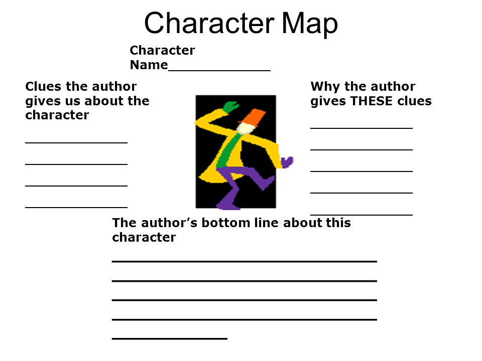 Character Map Character Name____________ Clues the author gives us about the character ____________ Why the author gives THESE clues ____________ The author's bottom line about this character _______________________ _______________________ _______________________ _______________________ __________