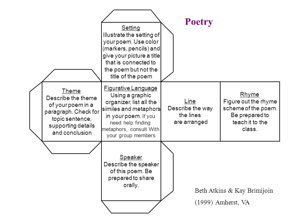 Theme Describe the theme of your poem in a paragraph.
