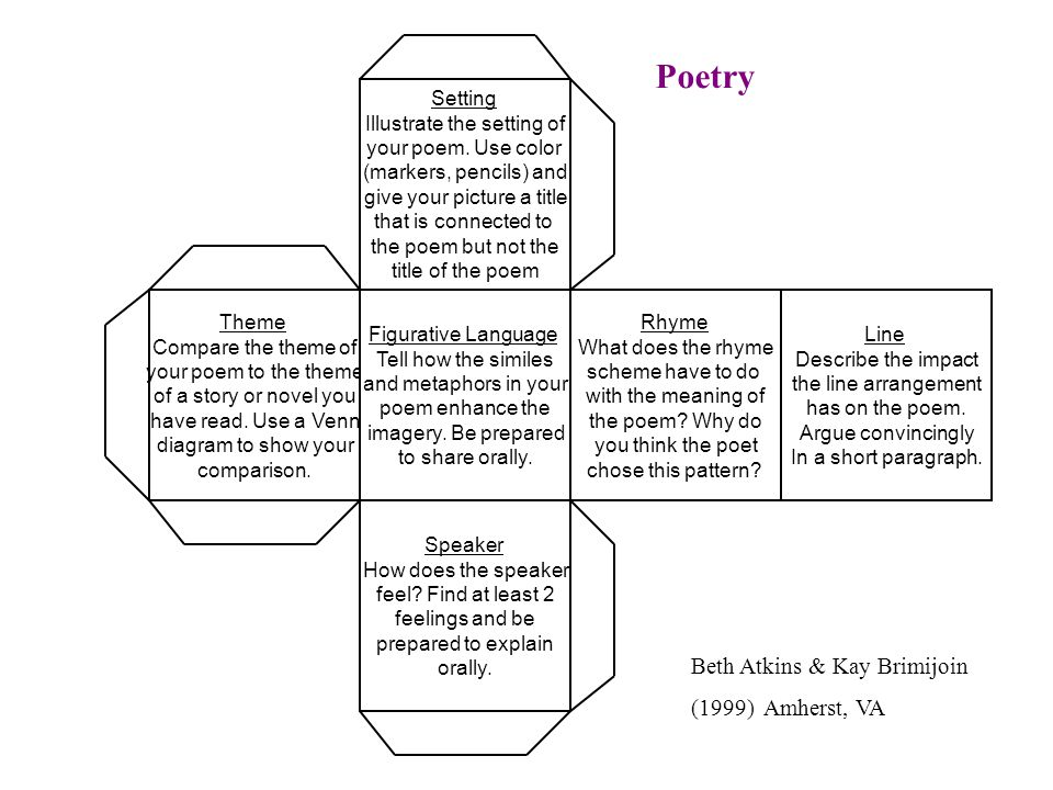Theme Compare the theme of your poem to the theme of a story or novel you have read. Use a Venn diagram to show your comparison. Figurative Language T