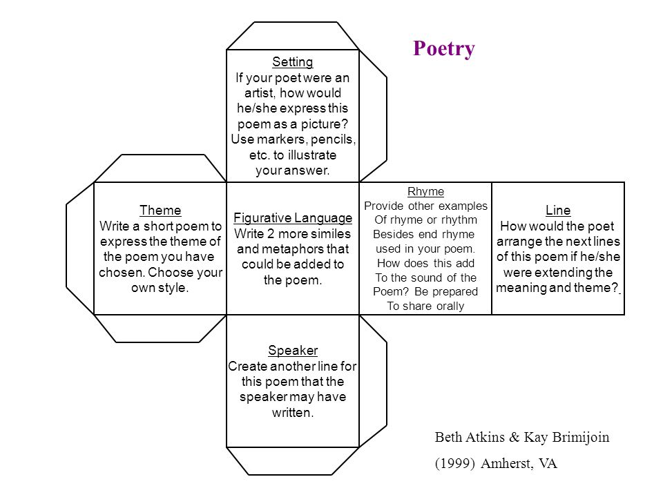 Theme Write a short poem to express the theme of the poem you have chosen.