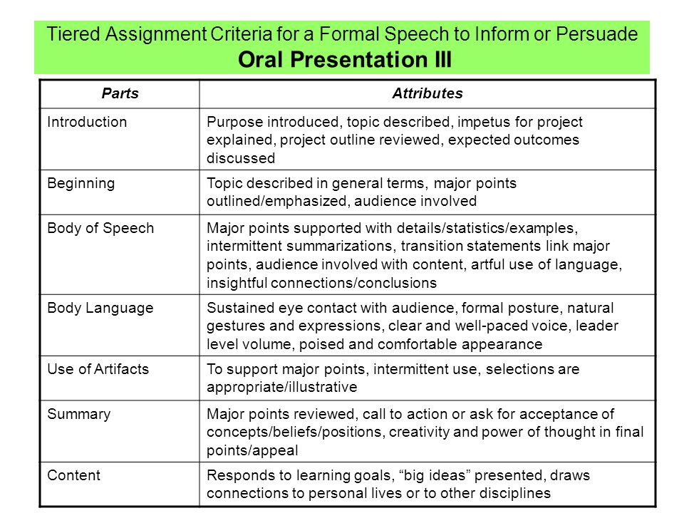 Tiered Assignment Criteria for a Formal Speech to Inform or Persuade Oral Presentation III PartsAttributes IntroductionPurpose introduced, topic descr