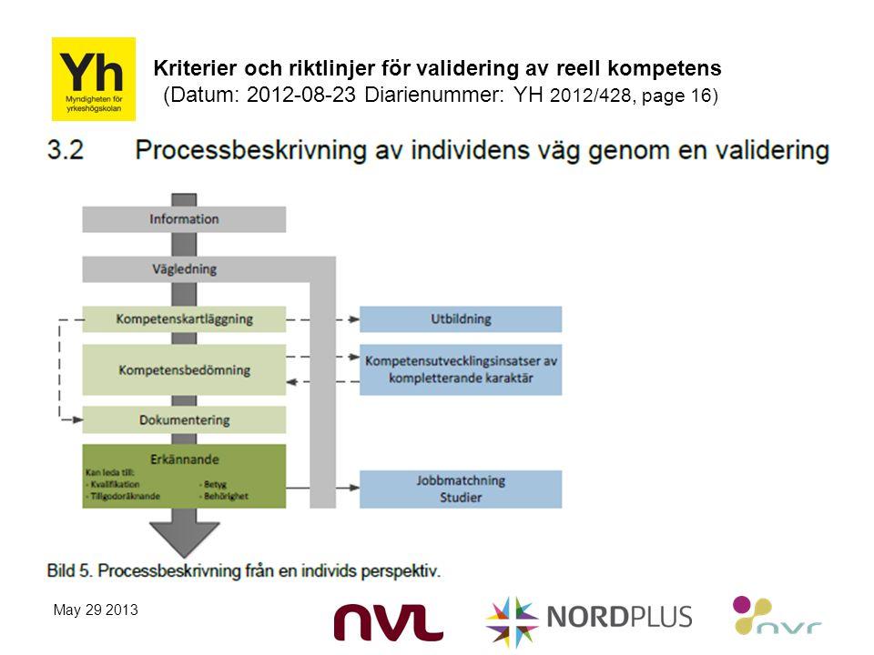 Kriterier och riktlinjer för validering av reell kompetens (Datum: 2012-08-23 Diarienummer: YH 2012/428, page 16) May 29 2013