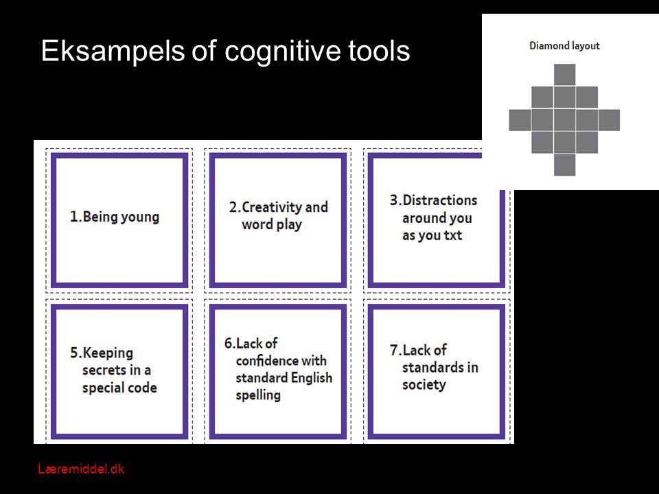 Læremiddel.dk Nationalt videncenter for læremidler Eksampels of cognitive tools