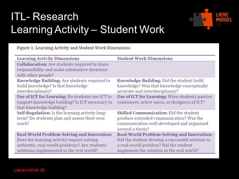 Læremiddel.dk Nationalt videncenter for læremidler ITL- Research Learning Activity – Student Work