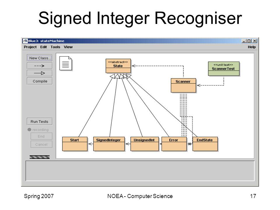 Spring 2007NOEA - Computer Science17 Signed Integer Recogniser