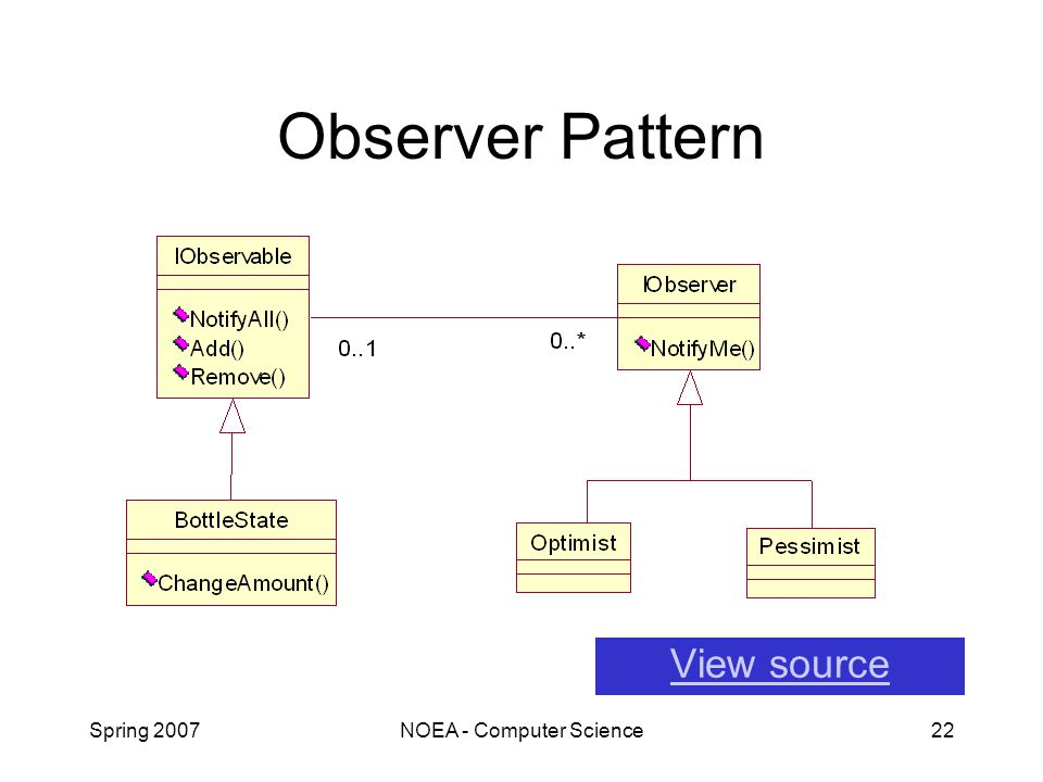 Spring 2007NOEA - Computer Science22 Observer Pattern View source