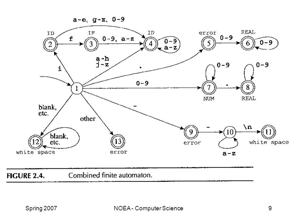 Spring 2007NOEA - Computer Science9