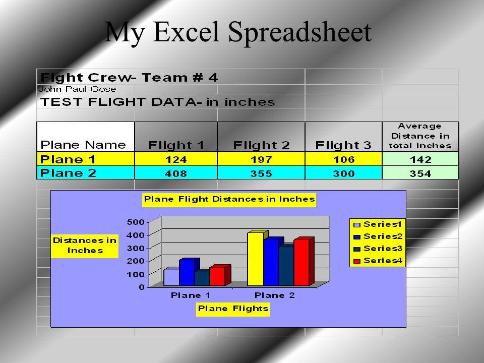 My Excel Spreadsheet