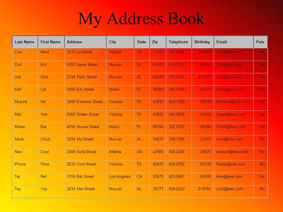 My Address Book Last NameFirst NameAddressCityStateZipTelephoneBirthdayEmailPets CoeNerd3213 Lo StreetAtlantaGA13250314-32453/20/85cool@see.comYes CollKol4357 Lame StreetHooverAL43570435-78534/8/45Coll@see.comNo JokMok2134 Train StreetHooverAL42576321-43254/30/89cool@dee.metYes MatLat2456 Erk StreetMiamiFL45660345-76894/8/79Bulls@see.comNo McpinkInk3456 Extreme StreetVictoriaTX43650423-75895/8/78Extreme@see.comYes MetWet4365 Snake StreetVictoriaTX43650345-98785/8/54Snake@see.comYes MinkaBat4256 House StreetMiamiFL89780322-23123/6/89Smith@see.comYes MunkChick3254 Mo StreetHooverAL54670324-75892/5/43cool@see.comNo NewCool2345 Gold StreetAtlantaGA43560536-42563/8/76Iverson@see.comNo PhoneTone3235 Cool StreetVictoriaTX65470435-97626/9/76Hardy@see.comNo TetRet3155 Rat StreetLos AngelesCA53670423-98674/6/99here@see.comYes TeyYey3214 Met StreetHooverAL35171654-62433/19/84cool@see.comNo