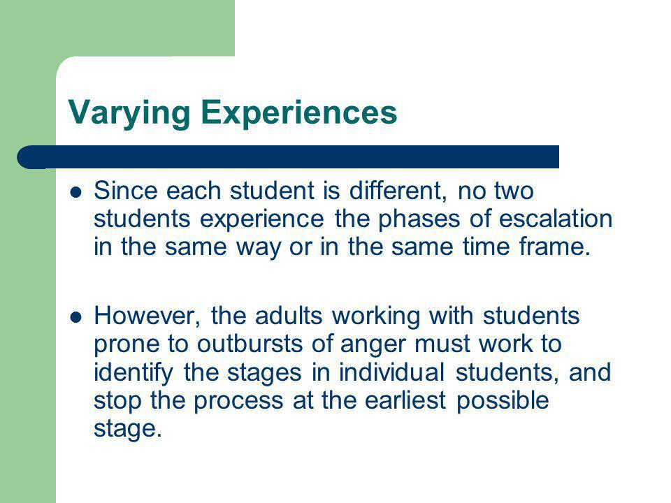 Varying Experiences Since each student is different, no two students experience the phases of escalation in the same way or in the same time frame.