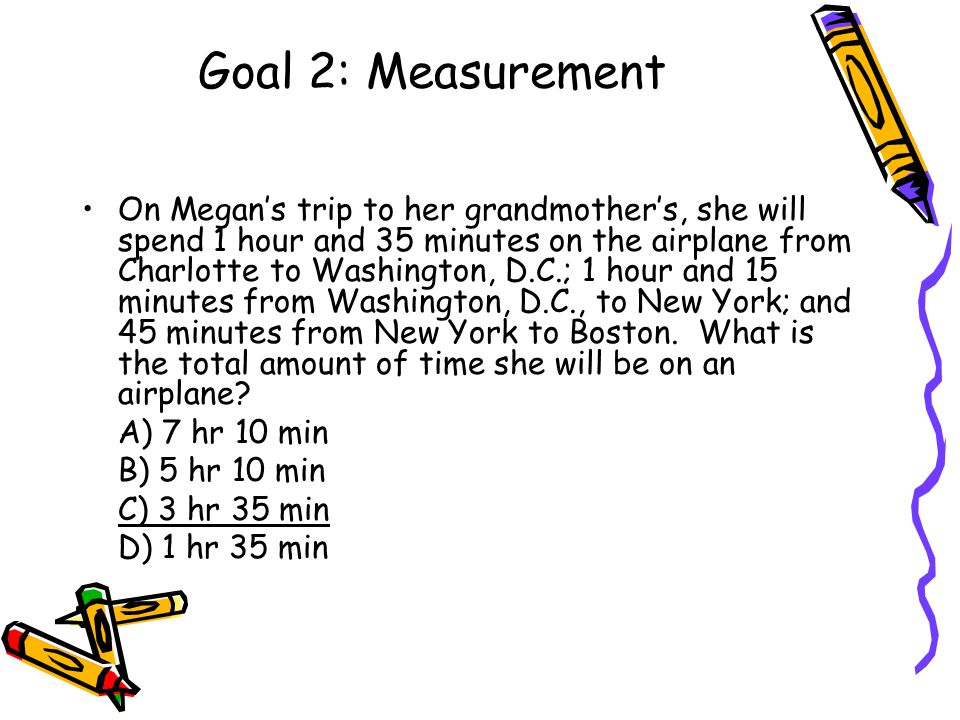 Goal 2: Measurement On Megan's trip to her grandmother's, she will spend 1 hour and 35 minutes on the airplane from Charlotte to Washington, D.C.; 1 hour and 15 minutes from Washington, D.C., to New York; and 45 minutes from New York to Boston.