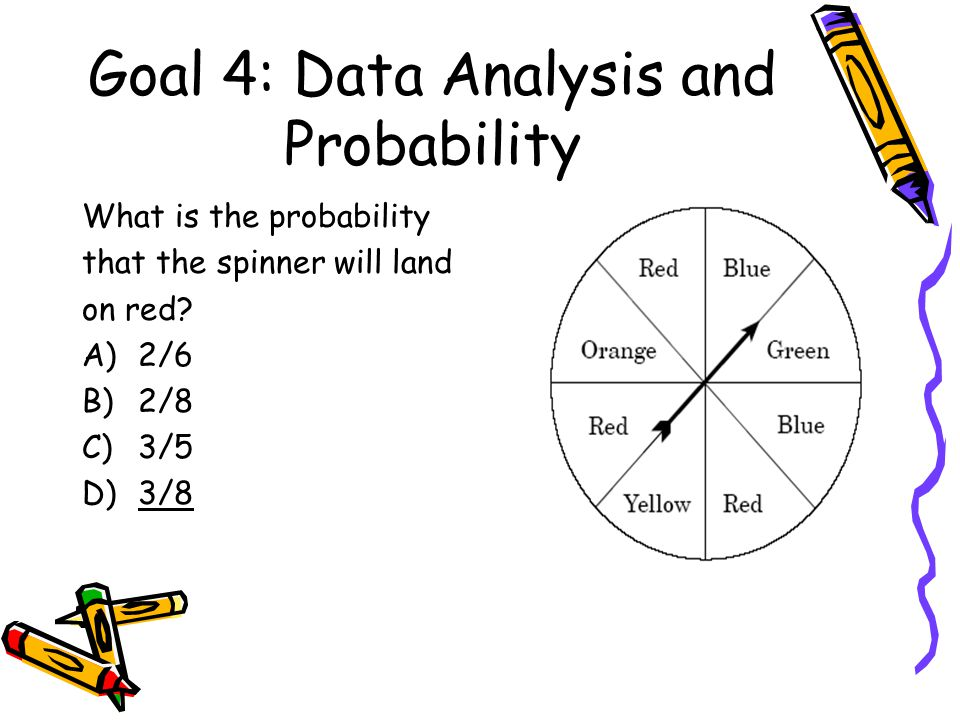 Goal 4: Data Analysis and Probability What is the probability that the spinner will land on red? A)2/6 B)2/8 C)3/5 D)3/8