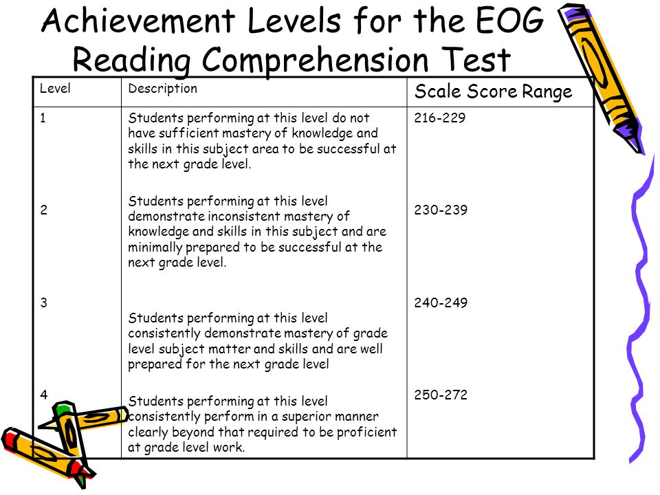 Achievement Levels for the EOG Reading Comprehension Test LevelDescription Scale Score Range Students performing at this level do not have sufficient mastery of knowledge and skills in this subject area to be successful at the next grade level.