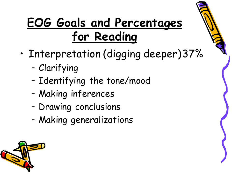 EOG Goals and Percentages for Reading Interpretation (digging deeper)37% –Clarifying –Identifying the tone/mood –Making inferences –Drawing conclusion