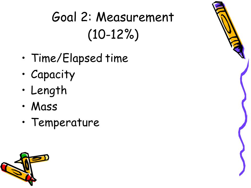 Goal 2: Measurement (10-12%) Time/Elapsed time Capacity Length Mass Temperature