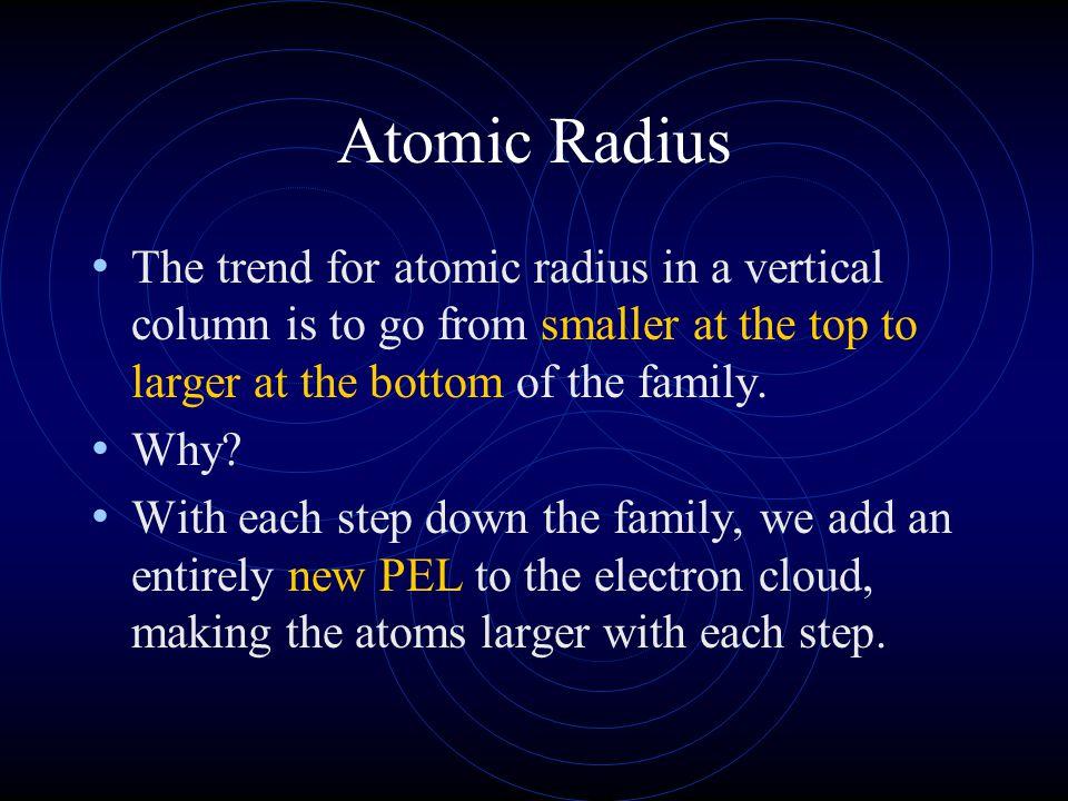 Covalent Radius Two Br atoms bonded together are 2.86 angstroms apart. So, the radius of each atom is 1.43 Å. 2.86 Å 1.43 Å