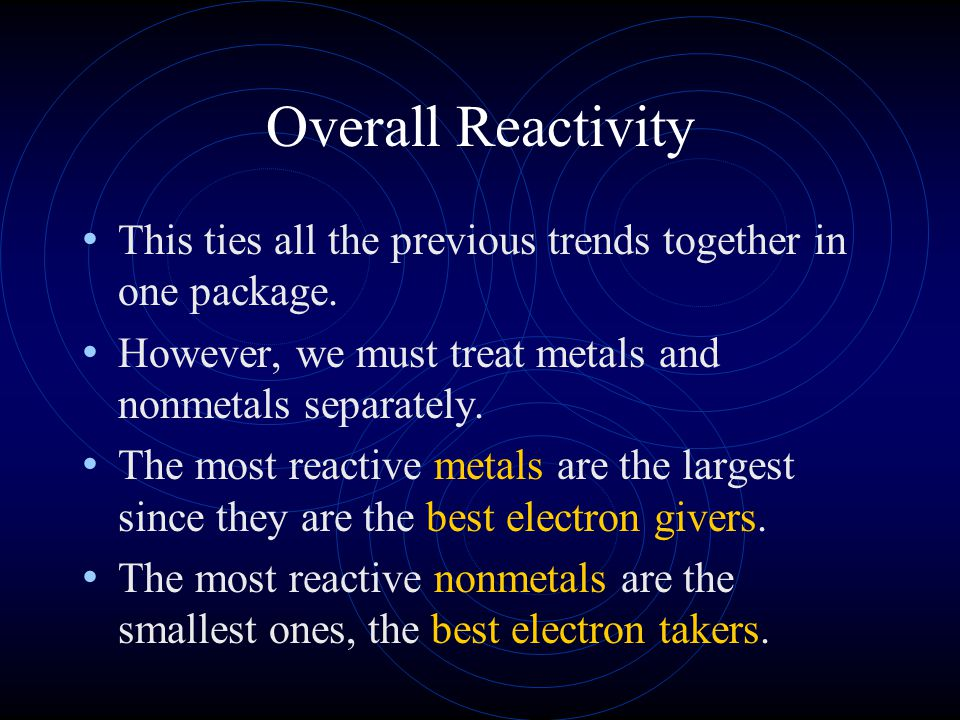 Electronegativity Your help sheet should look like this: 0