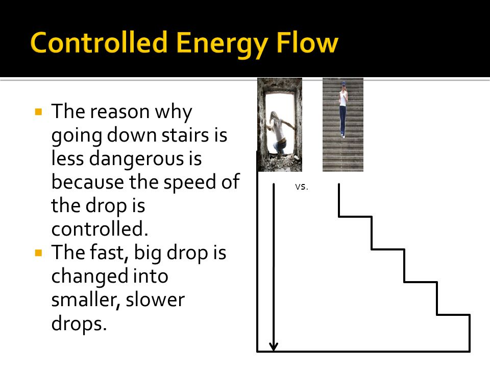  The reason why going down stairs is less dangerous is because the speed of the drop is controlled.