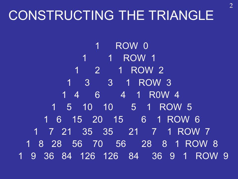 CONSTRUCTING THE TRIANGLE 1 ROW 0 1 1 ROW 1 1 2 1 ROW 2 1 3 3 1 ROW 3 1 4 6 4 1 R0W 4 1 5 10 10 5 1 ROW 5 1 6 15 20 15 6 1 ROW 6 1 7 21 35 35 21 7 1 R