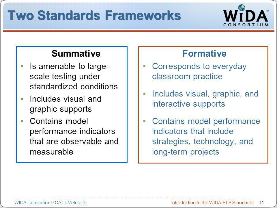 Introduction to the WIDA ELP Standards 11 WIDA Consortium / CAL / Metritech Summative Is amenable to large- scale testing under standardized conditions Includes visual and graphic supports Contains model performance indicators that are observable and measurable Formative Corresponds to everyday classroom practice Includes visual, graphic, and interactive supports Contains model performance indicators that include strategies, technology, and long-term projects Two Standards Frameworks
