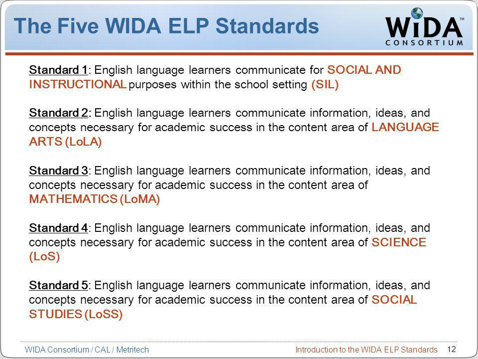 Introduction to the WIDA ELP Standards 12 WIDA Consortium / CAL / Metritech The Five WIDA ELP Standards Standard 1: English language learners communicate for SOCIAL AND INSTRUCTIONAL purposes within the school setting (SIL) Standard 2: English language learners communicate information, ideas, and concepts necessary for academic success in the content area of LANGUAGE ARTS (LoLA) Standard 3: English language learners communicate information, ideas, and concepts necessary for academic success in the content area of MATHEMATICS (LoMA) Standard 4: English language learners communicate information, ideas, and concepts necessary for academic success in the content area of SCIENCE (LoS) Standard 5: English language learners communicate information, ideas, and concepts necessary for academic success in the content area of SOCIAL STUDIES (LoSS)