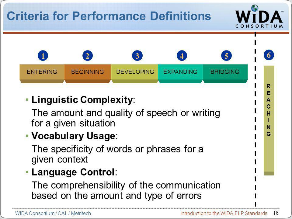 Introduction to the WIDA ELP Standards 16 WIDA Consortium / CAL / Metritech Criteria for Performance Definitions Linguistic Complexity: The amount and quality of speech or writing for a given situation Vocabulary Usage: The specificity of words or phrases for a given context Language Control: The comprehensibility of the communication based on the amount and type of errors ENTERINGBEGINNINGDEVELOPINGEXPANDINGBRIDGING 54321 6 REACHINGREACHING