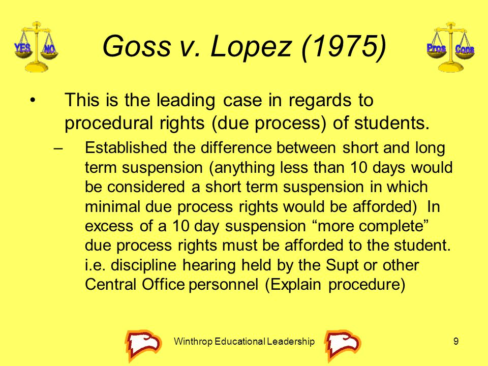 Winthrop Educational Leadership70 –Special Education Students EC students have the same privacy rights as other students –Health and Safety Emergency Great care must be used, as the definition has not be clarified Generally, only in cases of safety.