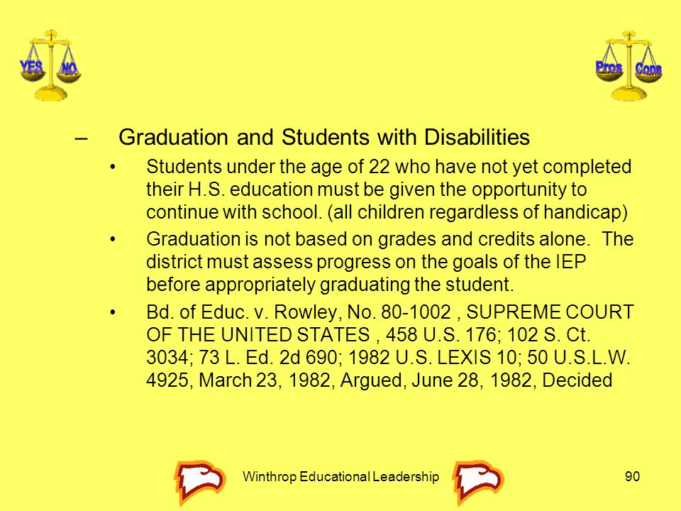 Winthrop Educational Leadership90 –Graduation and Students with Disabilities Students under the age of 22 who have not yet completed their H.S. educat