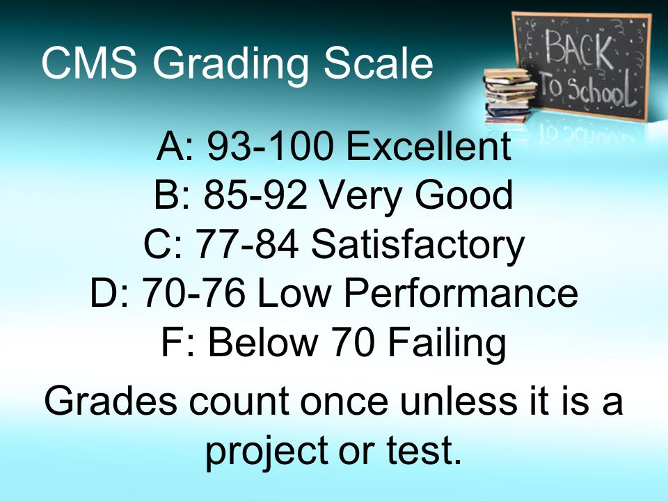 CMS Grading Scale A: 93-100 Excellent B: 85-92 Very Good C: 77-84 Satisfactory D: 70-76 Low Performance F: Below 70 Failing Grades count once unless it is a project or test.
