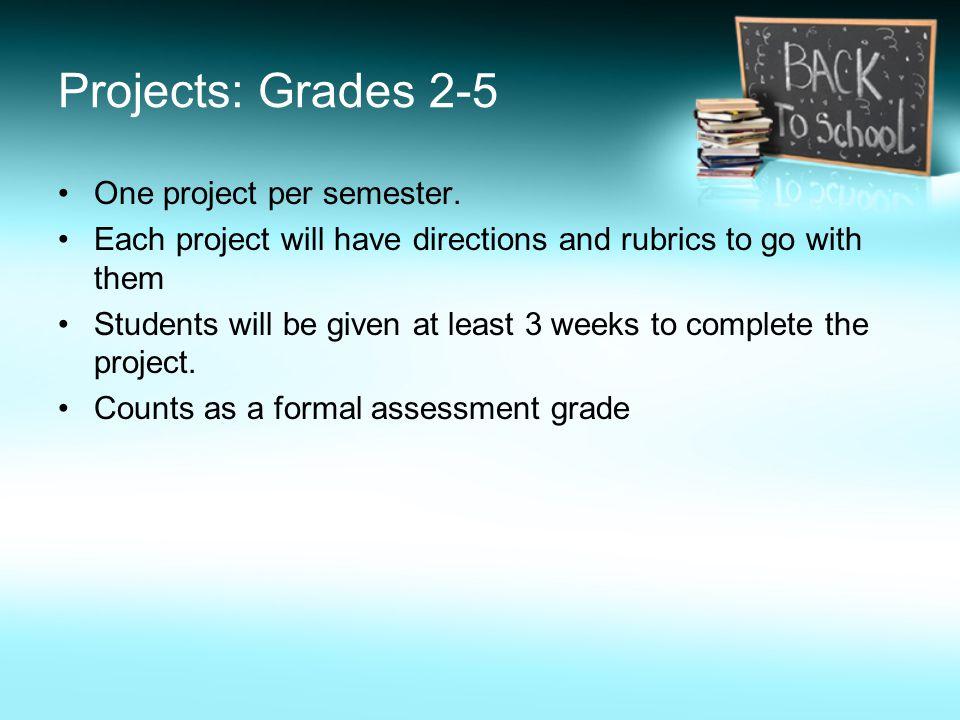 One project per semester.