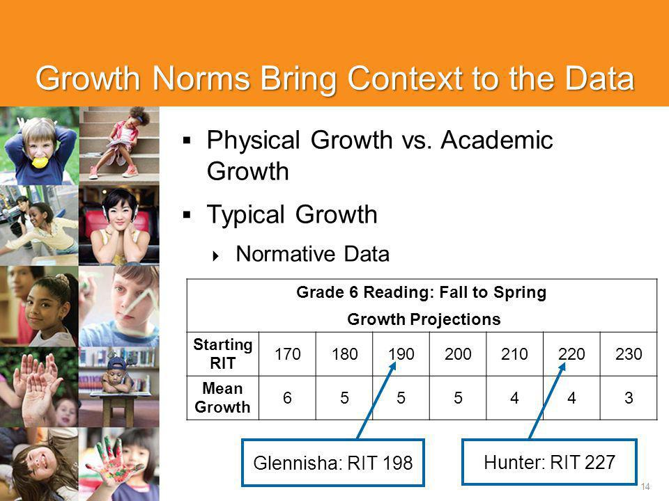 14 Growth Norms Bring Context to the Data  Physical Growth vs. Academic Growth  Typical Growth  Normative Data  Growth Projections Grade 6 Reading