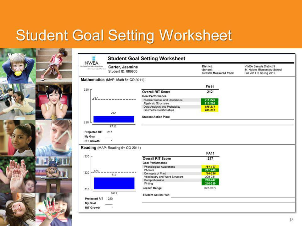 18 Student Goal Setting Worksheet