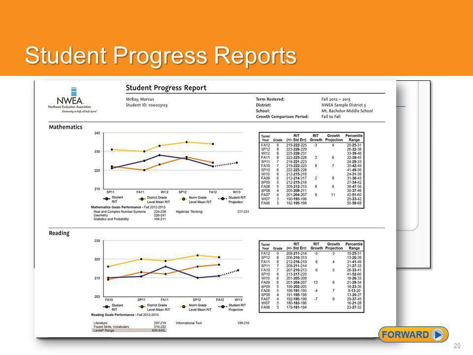 20 Student Progress Reports