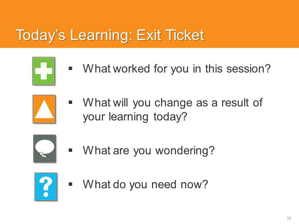 24 Today's Learning: Exit Ticket  What worked for you in this session?  What will you change as a result of your learning today?  What are you wond