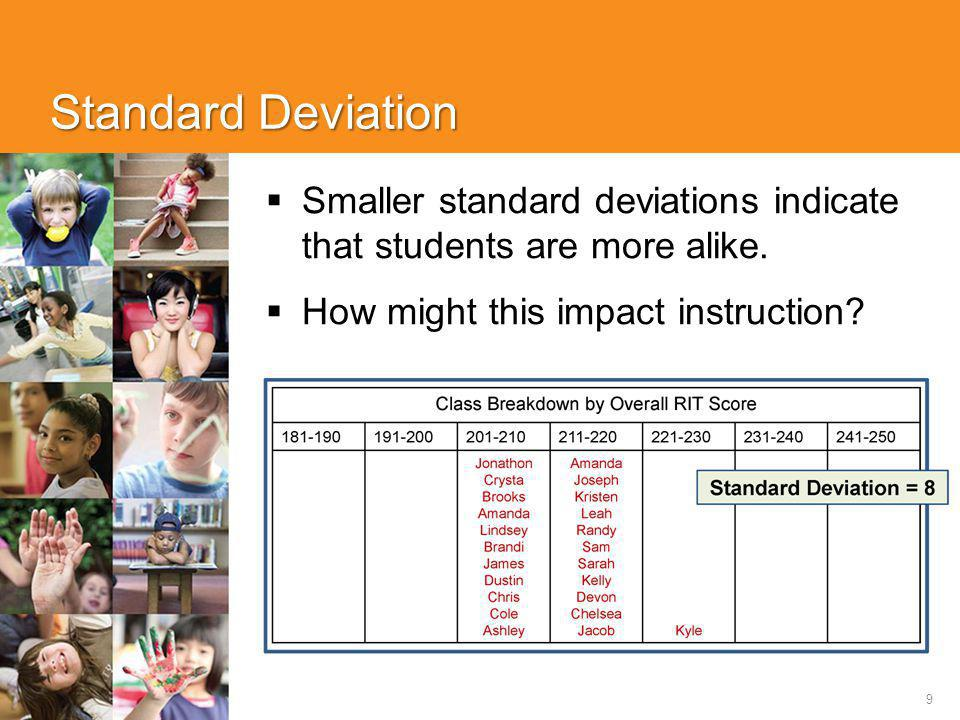 9 Standard Deviation  Larger standard deviation indicates more academic diversity  How might this impact instruction.