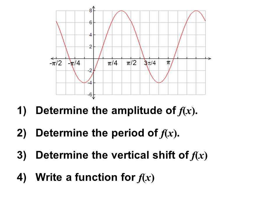 Which of the following is a vertical asymptote for… 1) Y = 2csc(4x) - 1 A.x =  /4 B.