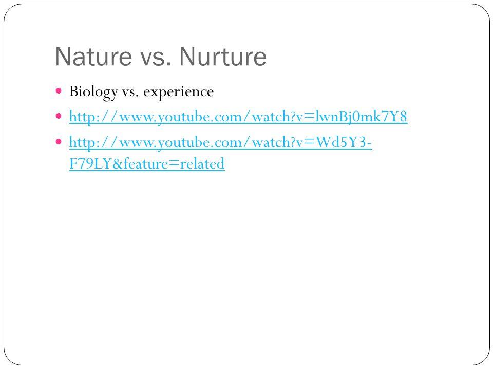 Nature vs.Nurture Biology vs.