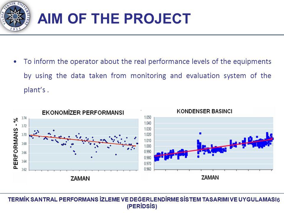 TERMİK SANTRAL PERFORMANS İZLEME VE DEĞERLENDİRME SİSTEM TASARIMI VE UYGULAMASI (PERİDSİS) 7 AIM OF THE PROJECT To diagnose the problems about the power plant performance.
