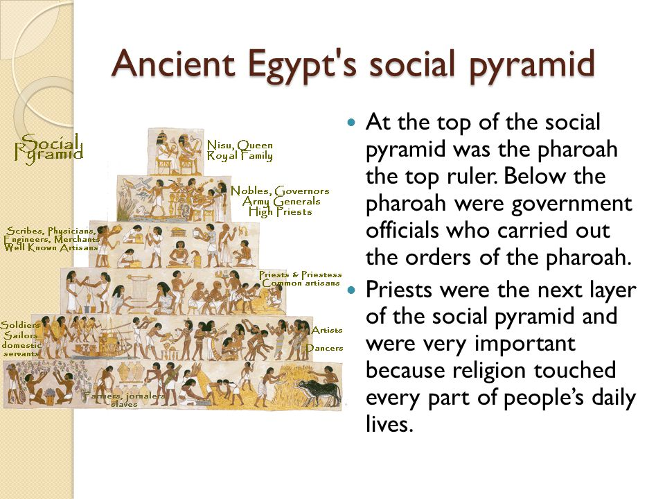 Ancient Egypt's social pyramid At the top of the social pyramid was the pharoah the top ruler. Below the pharoah were government officials who carried