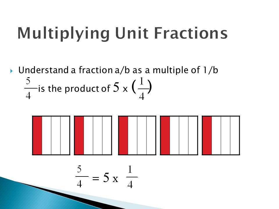 Multiplying Unit Fractions  Understand a fraction a/b as a multiple of 1/b is the product of 5 x ( ) = 5 x