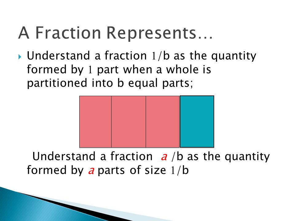 A Fraction Represents…  Understand a fraction 1 /b as the quantity formed by 1 part when a whole is partitioned into b equal parts; Understand a fraction a /b as the quantity formed by a parts of size 1 /b