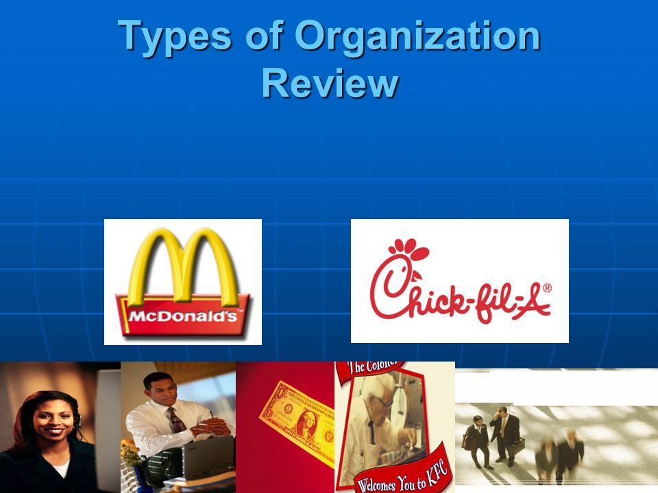 Content Types of Organizations Profit, non-profit and non-governmental Profit, non-profit and non-governmental Sole Trader/Proprietors Sole Trader/Proprietors Partnerships Partnerships Companies/Corporations Companies/Corporations
